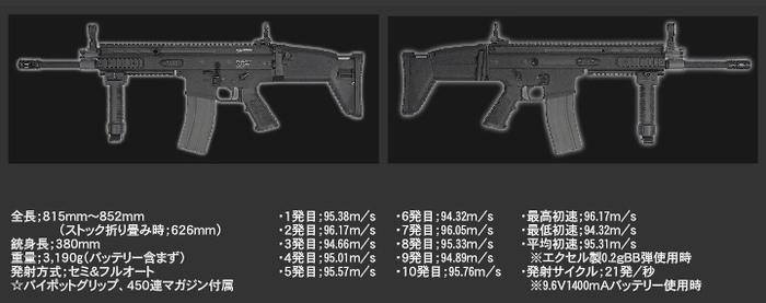 FN-SCAR G&G Ver.